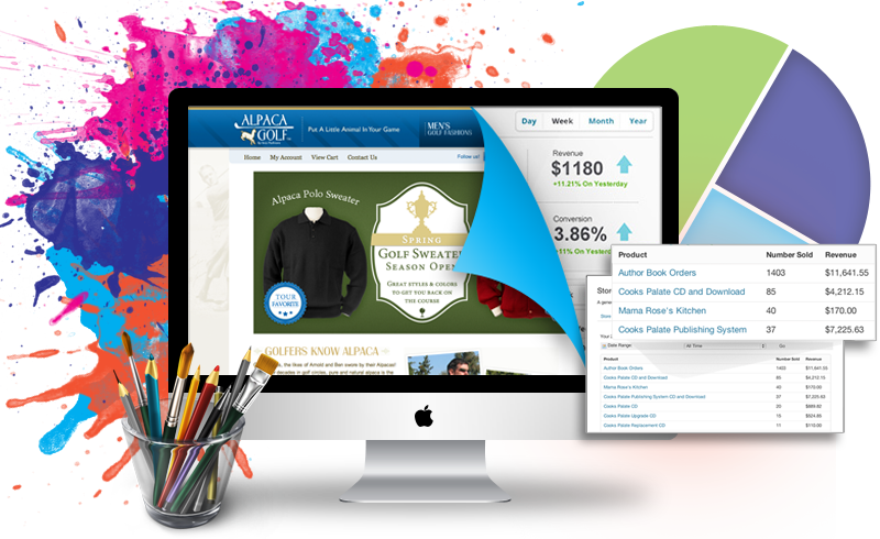 Ecommerce Website Development Toronto